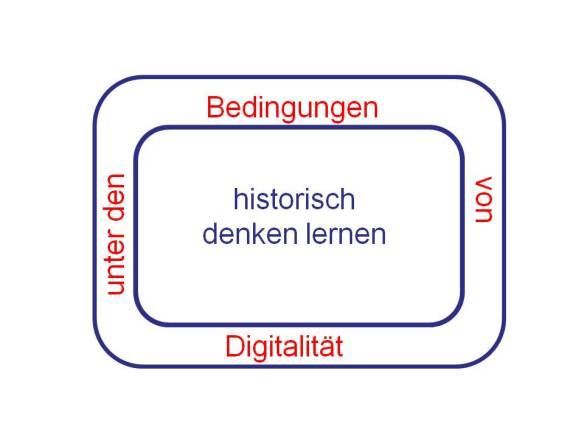 Lernen20_Hist2