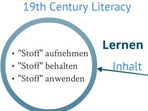 19th Century Literacy